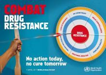 Source - World Health Organization 2011.  Combat drug resistance poster.